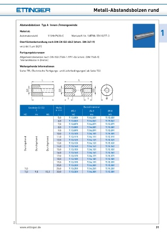 Page 31 Ettinger Produkte 2019